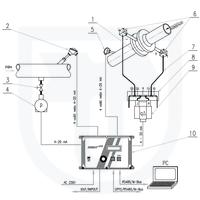 Měření tepla předaného parou, nepřímá metoda, s clonovým měřičem, společné nebo oddělené vyhodnocení
