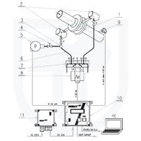 Měření tepla předaného parou, přímá metoda, clonový měřič se 2 kondenzačními nádobami
