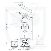 Měření tepla předaného vodou s měřením průtoku v přívodním potrubí clonovým měřičem