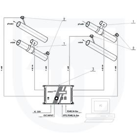 2x měření tepla předaného vodou s měřením průtoku v přívodním nebo vratném potrubí vírovým, ultrazvukovým nebo magnetoinduktivním průtokoměrem pomocí INMAT 57D