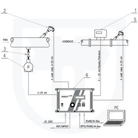 Měření tepla předaného parou, nepřímá metoda, s ultrazvukovým průtokoměrem, oddělené vyhodnocení