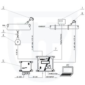 Měření tepla předaného parou, nepřímá metoda, s ultrazvukovým průtokoměrem, společné vyhodnocení