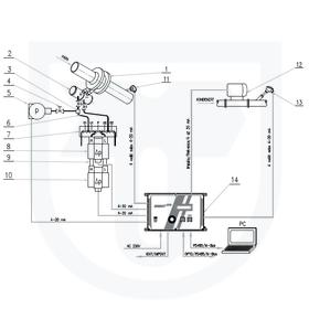 Měření tepla předaného parou, přímá metoda, clonový měřič s dvojitou kondenzační nádobou a se 2 snímači tlakové diference v kaskádním zapojení  + měření  vráceného tepla v kondenzátu ultrazvukovým průtokoměrem