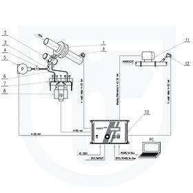 Měření tepla předaného parou, přímá metoda, clonový měřič s dvojitou kondenzační nádobou + měření vráceného tepla v kondenzátu