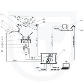 Měření tepla předaného parou, přímá metoda, clonový měřič se 2 kondenzačními nádobami a se 2 snímači tlakové diference v kaskádním zapojení + měření vráceného tepla v kondenzátu ultrazvukovým průtokoměrem