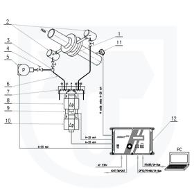Měření tepla předaného parou, přímá metoda, clonový měřič se 2 kondenzačními nádobami a se 2 snímači tlakové diference v kaskádním zapojení