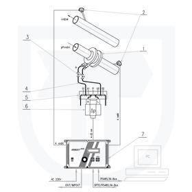 Měření tepla předaného vodou s měřením průtoku v přívodním potrubí clonovým měřičem pomocí INMAT 57D