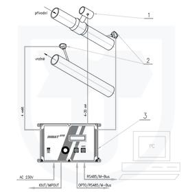 Měření tepla předaného vodou s měřením průtoku v přívodním potrubí vírovým, ultrazvukovým nebo magnetoinduktivním průtokoměrem pomocí INMAT 57D