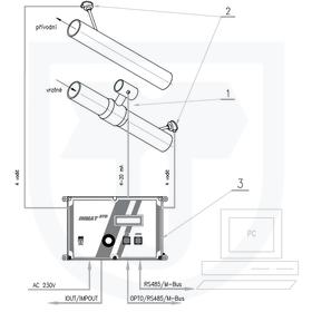 Měření tepla předaného vodou s měřením průtoku ve vratném potrubí vírovým, ultrazvukovým nebo magnetoinduktivním průtokoměrem pomocí INMAT 57D